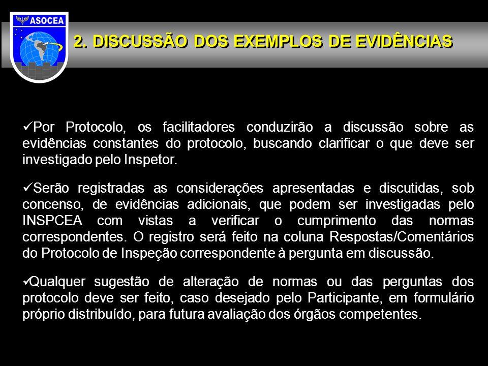 DISCUSSÃO DOS EXEMPLOS DE EVIDÊNCIAS Por Protocolo, os facilitadores conduzirão a discussão sobre as evidências constantes do protocolo, buscando clar
