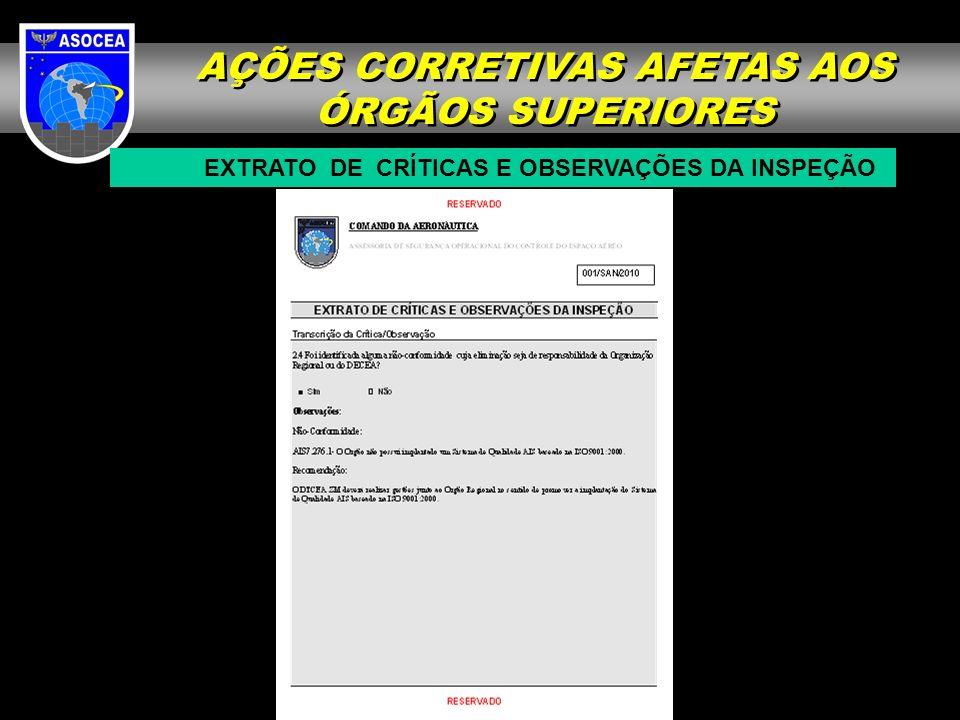 AÇÕES CORRETIVAS AFETAS AOS ÓRGÃOS SUPERIORES EXTRATO DE CRÍTICAS E OBSERVAÇÕES DA INSPEÇÃO