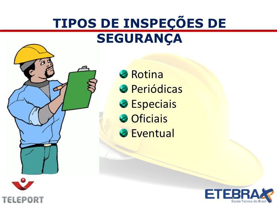 Rotina Periódicas Especiais Oficiais Eventual TIPOS DE INSPEÇÕES DE SEGURANÇA