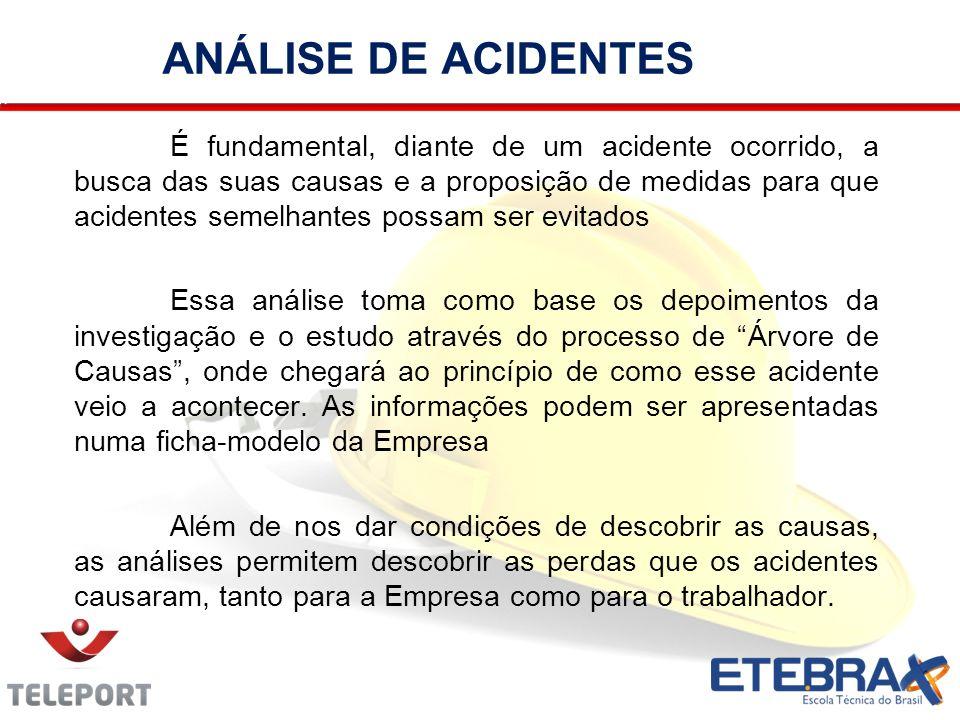 ANÁLISE DE ACIDENTES É fundamental, diante de um acidente ocorrido, a busca das suas causas e a proposição de medidas para que acidentes semelhantes p