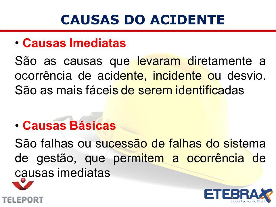 CAUSAS DO ACIDENTE Causas Imediatas São as causas que levaram diretamente a ocorrência de acidente, incidente ou desvio. São as mais fáceis de serem i