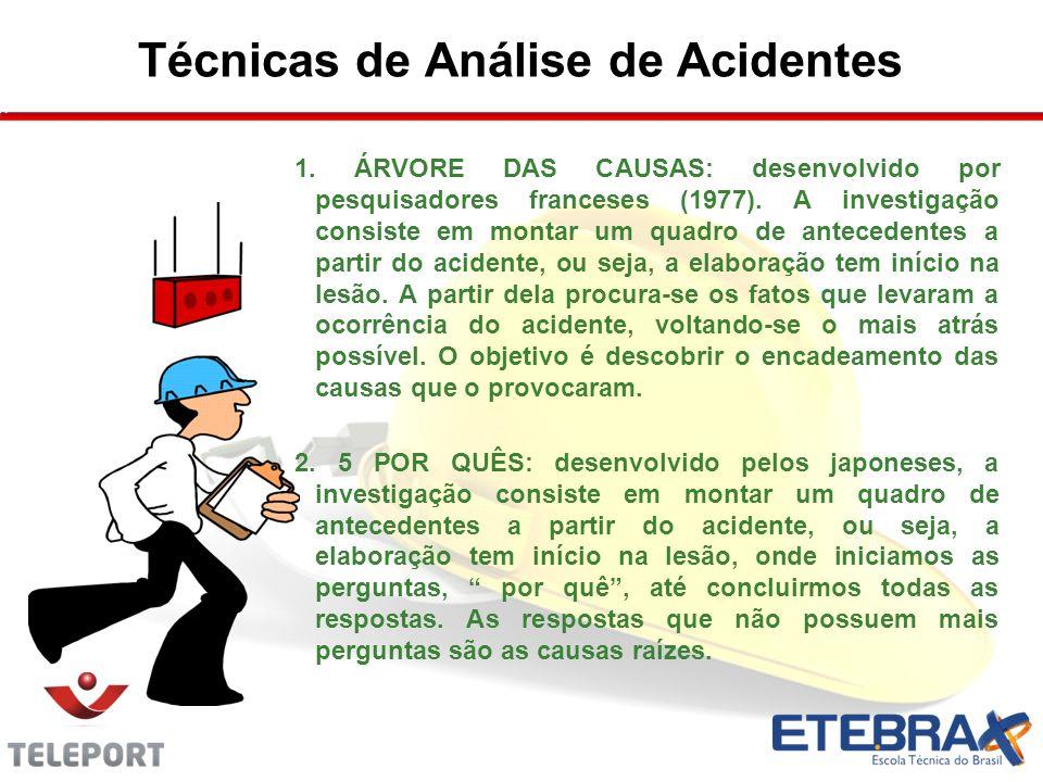 Técnicas de Análise de Acidentes 1. ÁRVORE DAS CAUSAS: desenvolvido por pesquisadores franceses (1977). A investigação consiste em montar um quadro de