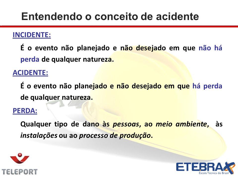 ANÁLISE/INVESTIGAÇÃO DE ACIDENTES Os elementos que devem ser coletados e identificados para que uma investigação de acidente seja realmente completa, são muitos.