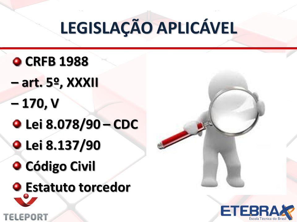 LEGISLAÇÃO APLICÁVEL CRFB 1988 CRFB 1988 – art. 5º, XXXII – 170, V Lei 8.078/90 – CDC Lei 8.078/90 – CDC Lei 8.137/90 Lei 8.137/90 Código Civil Código