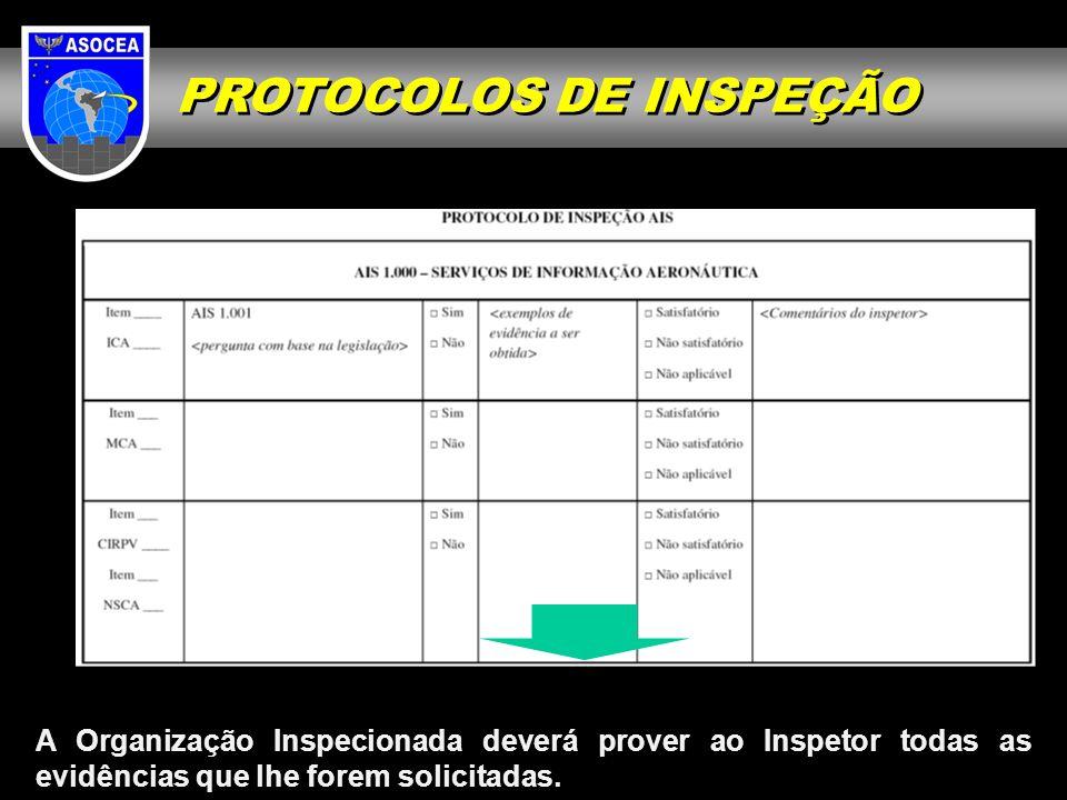 PROTOCOLOS DE INSPEÇÃO A Organização Inspecionada deverá prover ao Inspetor todas as evidências que lhe forem solicitadas.