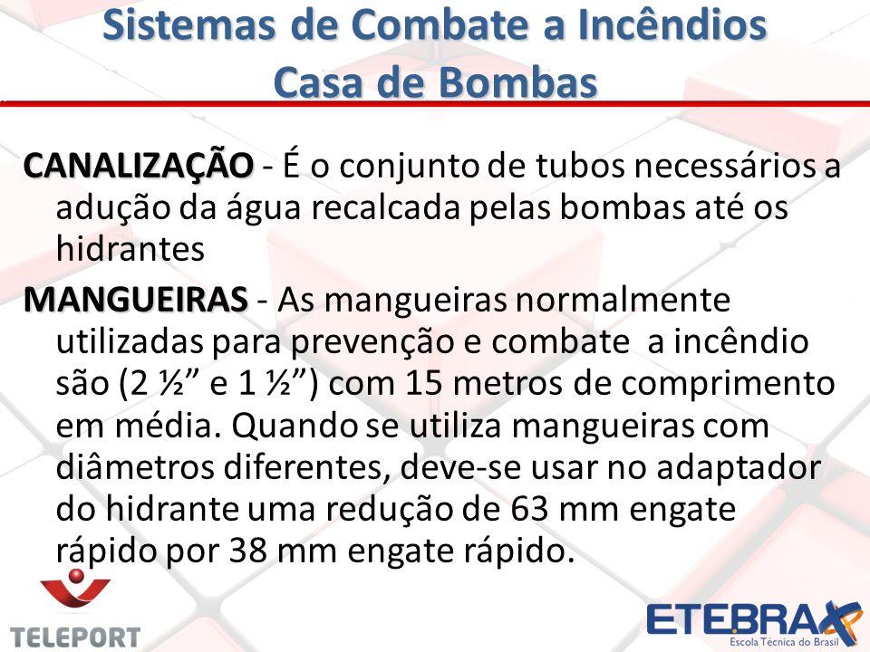 Sistemas de Combate a Incêndios Casa de Bombas Construída junto aos reservatórios; Destinada a abrigar as bombas de recalque; As bombas devem ter acop