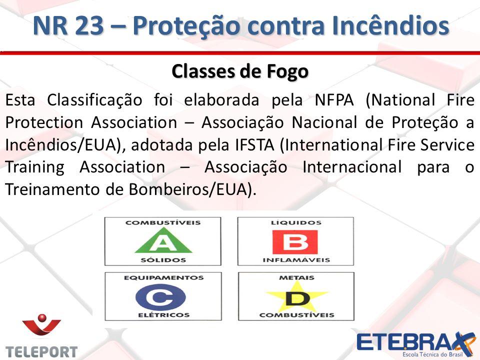 Classes de Fogo Esta Classificação foi elaborada pela NFPA (National Fire Protection Association – Associação Nacional de Proteção a Incêndios/EUA), a