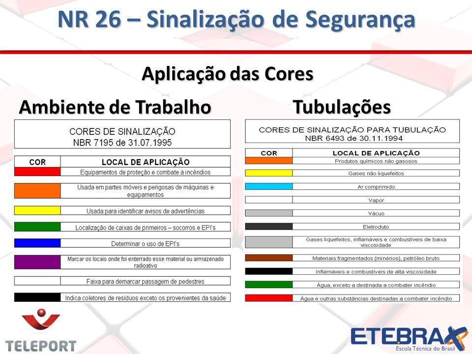 Aplicação das Cores NR 26 – Sinalização de Segurança Ambiente de Trabalho Tubulações