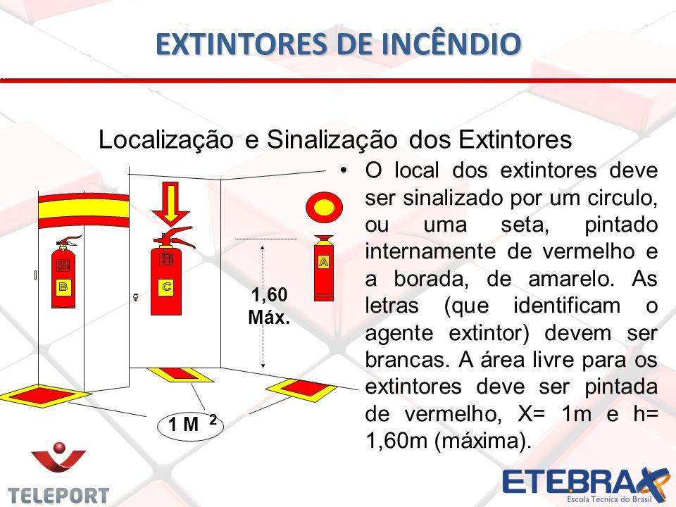 EXTINTORES DE INCÊNDIO Localização e Sinalização dos Extintores 1,60 Máx. 1 M 2 O local dos extintores deve ser sinalizado por um circulo, ou uma seta
