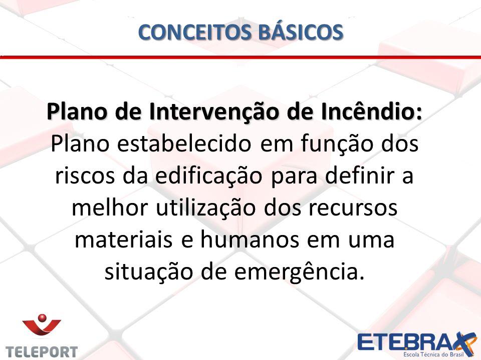 CONCEITOS BÁSICOS Plano de Intervenção de Incêndio: Plano estabelecido em função dos riscos da edificação para definir a melhor utilização dos recurso