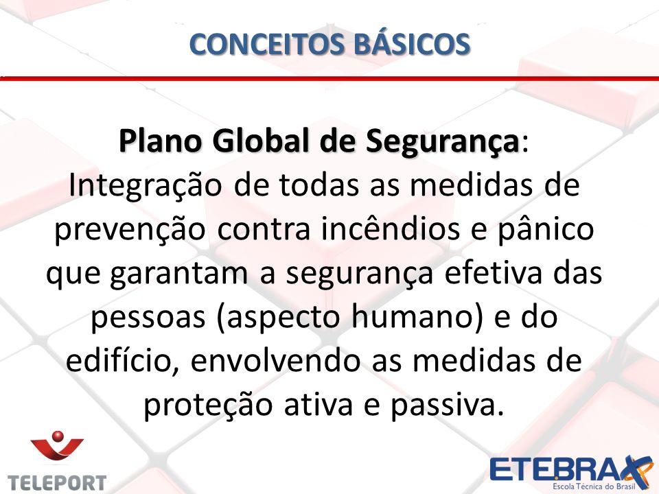 CONCEITOS BÁSICOS Plano Global de Segurança Plano Global de Segurança: Integração de todas as medidas de prevenção contra incêndios e pânico que garan