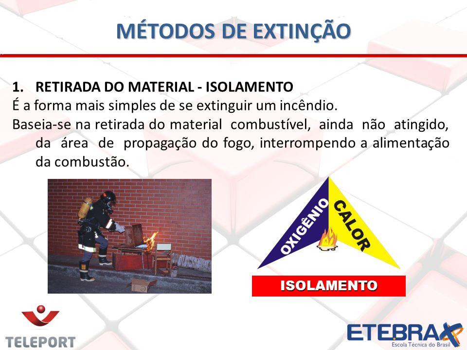 MÉTODOS DE EXTINÇÃO 1.RETIRADA DO MATERIAL - ISOLAMENTO É a forma mais simples de se extinguir um incêndio. Baseia-se na retirada do material combustí