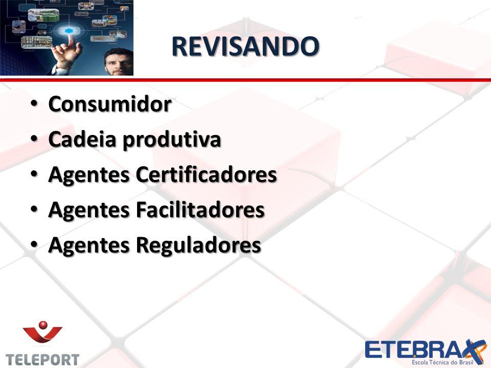 REVISANDO Consumidor Consumidor Cadeia produtiva Cadeia produtiva Agentes Certificadores Agentes Certificadores Agentes Facilitadores Agentes Facilita