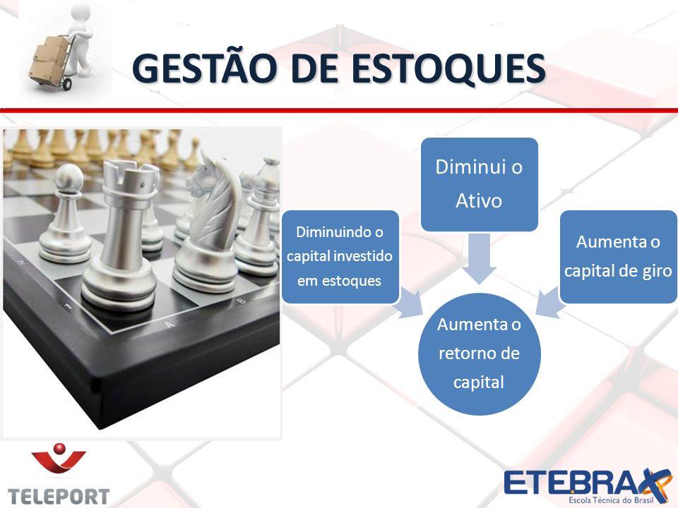 GESTÃO DE ESTOQUES Aumenta o retorno de capital Diminuindo o capital investido em estoques Diminui o Ativo Aumenta o capital de giro