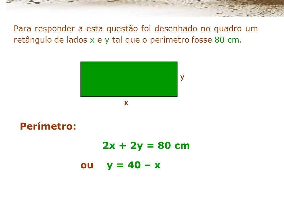 É possível obter uma relação entre o perímetro e os lados do retângulo para obter-se os possíveis valores dos lados? Indaguei ainda aos alunos: