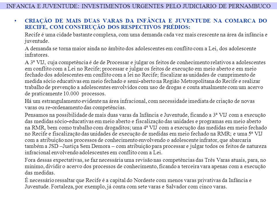 INFANCIA E JUVENTUDE: INVESTIMENTOS URGENTES PELO JUDICIARIO DE PERNAMBUCO CRIAÇÃO DE MAIS DUAS VARAS DA INFÂNCIA E JUVENTUDE NA COMARCA DO RECIFE, CO