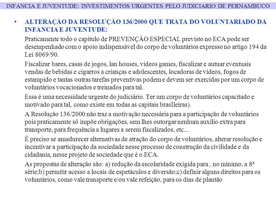 INFANCIA E JUVENTUDE: INVESTIMENTOS URGENTES PELO JUDICIARIO DE PERNAMBUCO ALTERAÇÃO DA RESOLUÇÃO 136/2000 QUE TRATA DO VOLUNTARIADO DA INFANCIA E JUV