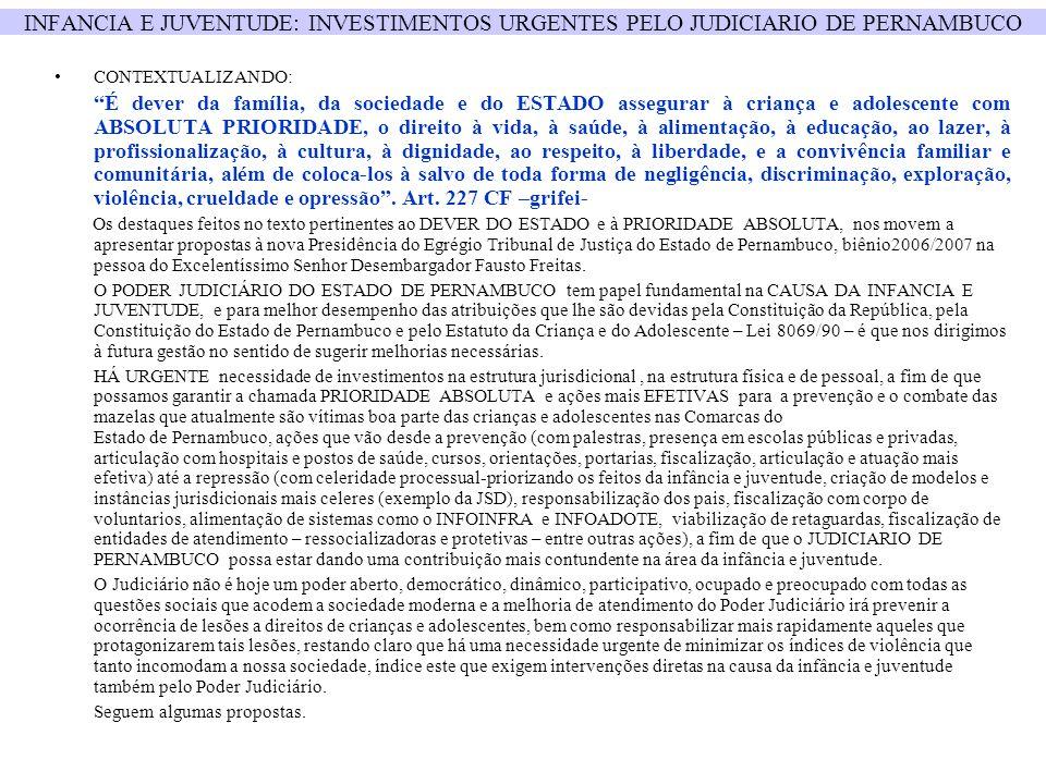 INFANCIA E JUVENTUDE: INVESTIMENTOS URGENTES PELO JUDICIARIO DE PERNAMBUCO CONTEXTUALIZANDO: É dever da família, da sociedade e do ESTADO assegurar à