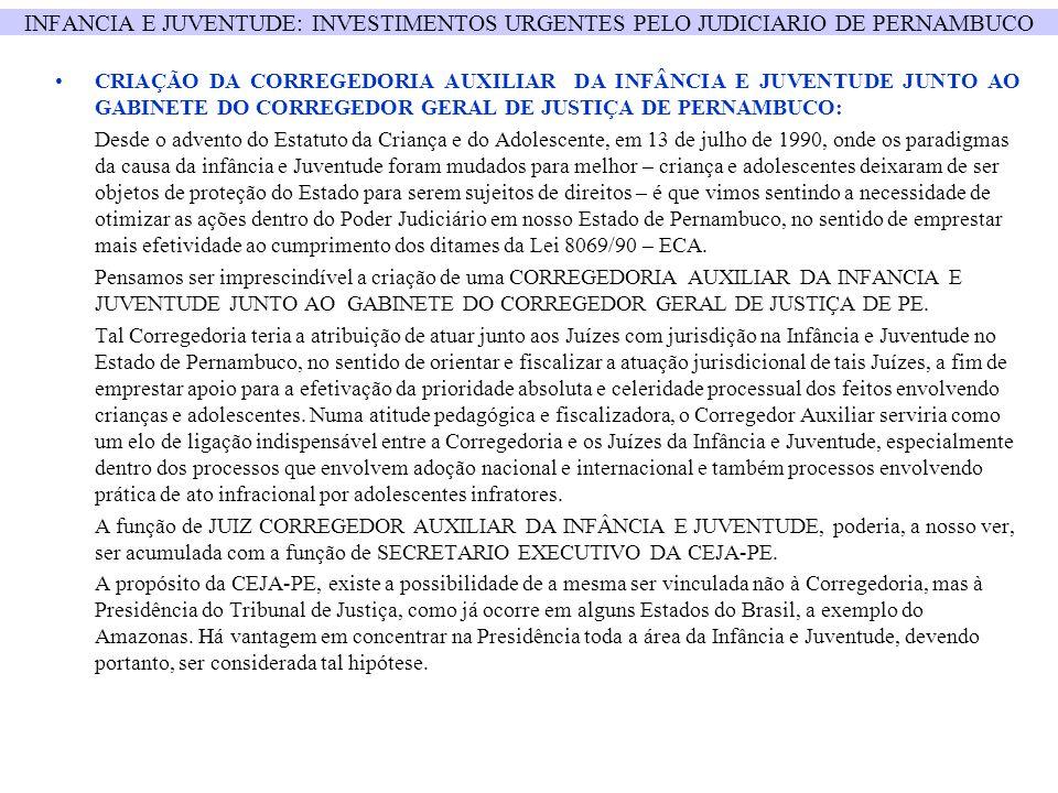 INFANCIA E JUVENTUDE: INVESTIMENTOS URGENTES PELO JUDICIARIO DE PERNAMBUCO CRIAÇÃO DA CORREGEDORIA AUXILIAR DA INFÂNCIA E JUVENTUDE JUNTO AO GABINETE