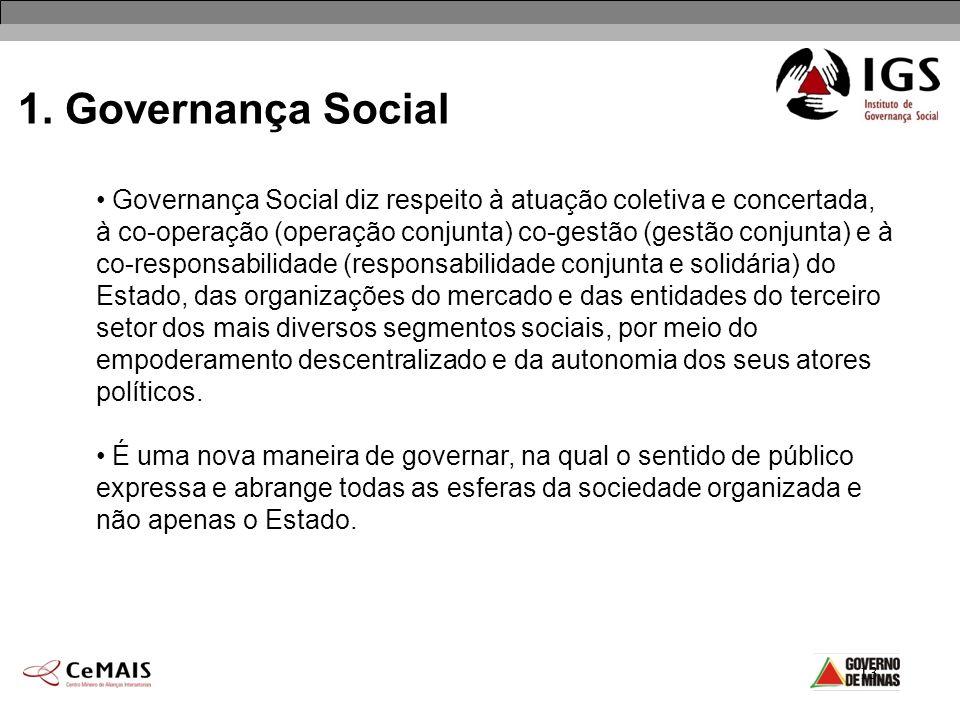 13 1. Governança Social Governança Social diz respeito à atuação coletiva e concertada, à co-operação (operação conjunta) co-gestão (gestão conjunta)