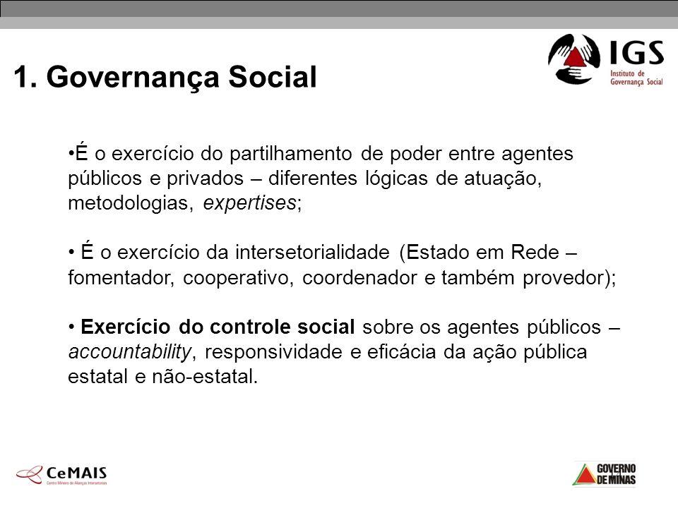 14 1. Governança Social É o exercício do partilhamento de poder entre agentes públicos e privados – diferentes lógicas de atuação, metodologias, exper