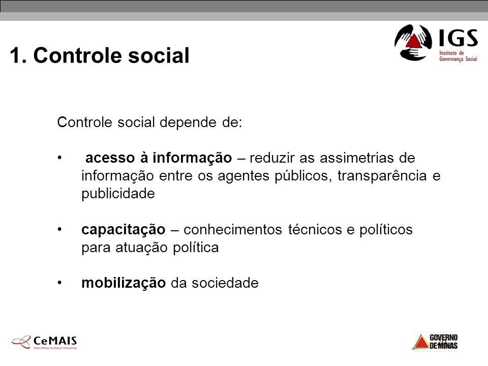 20 1. Controle social Controle social depende de: acesso à informação – reduzir as assimetrias de informação entre os agentes públicos, transparência