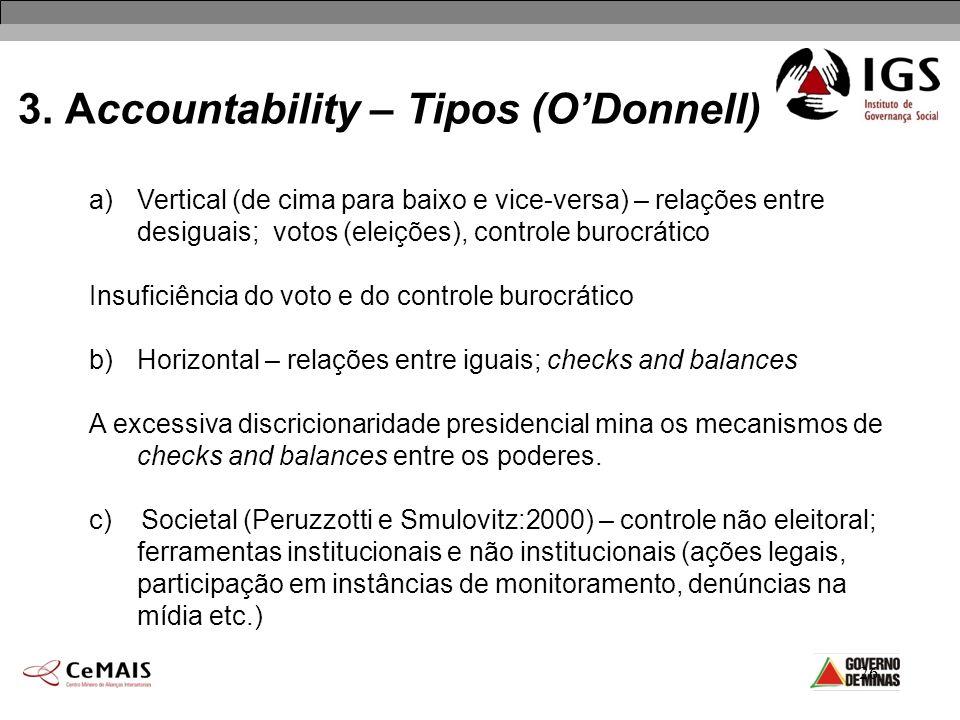26 3. Accountability – Tipos (ODonnell) a)Vertical (de cima para baixo e vice-versa) – relações entre desiguais; votos (eleições), controle burocrátic