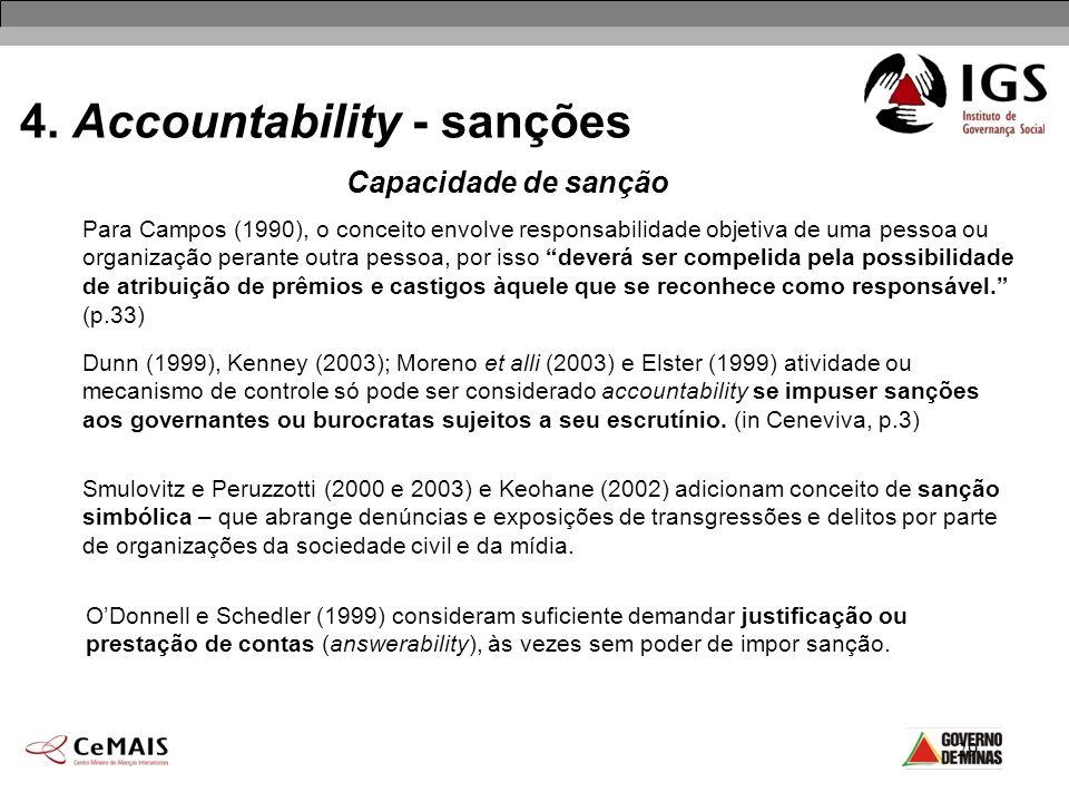 29 4. Accountability - sanções Capacidade de sanção Dunn (1999), Kenney (2003); Moreno et alli (2003) e Elster (1999) atividade ou mecanismo de contro