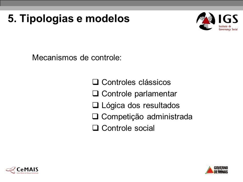 32 5. Tipologias e modelos Mecanismos de controle: Controles clássicos Controle parlamentar Lógica dos resultados Controle social Competição administr
