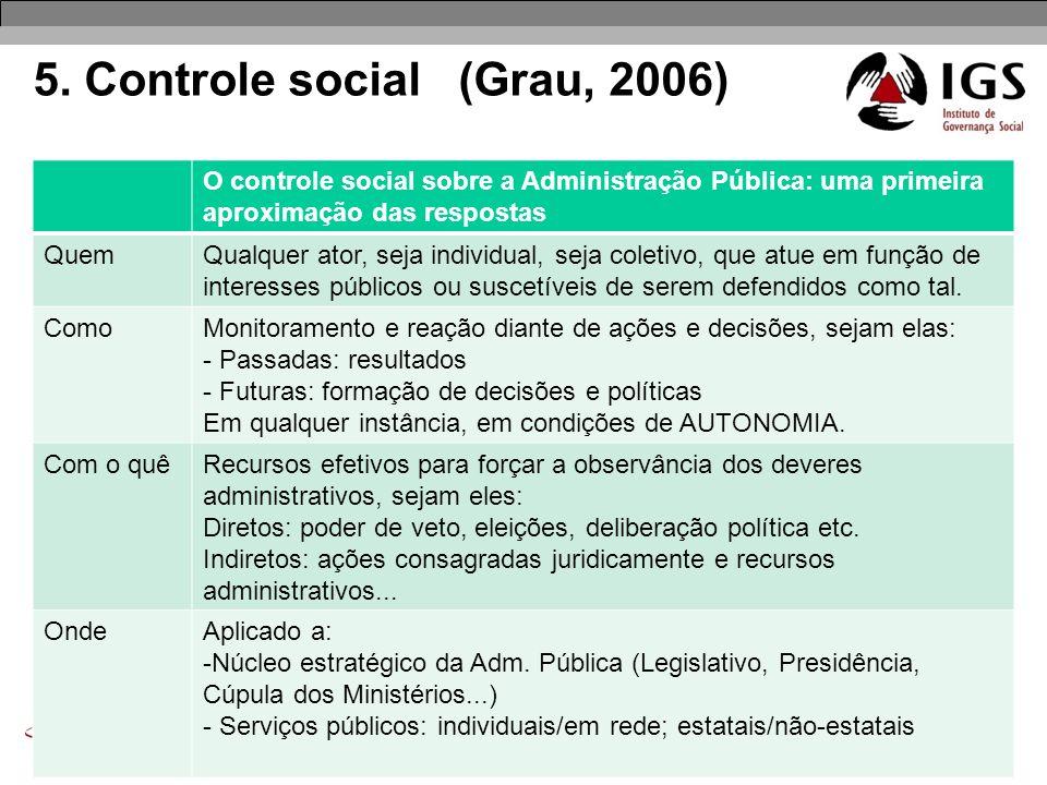 37 5. Controle social (Grau, 2006) O controle social sobre a Administração Pública: uma primeira aproximação das respostas QuemQualquer ator, seja ind
