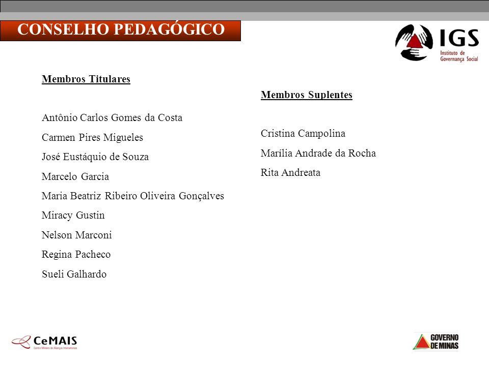 Membros Titulares Antônio Carlos Gomes da Costa Carmen Pires Migueles José Eustáquio de Souza Marcelo Garcia Maria Beatriz Ribeiro Oliveira Gonçalves