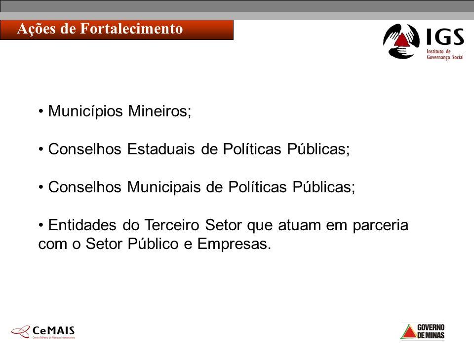 Ações de Fortalecimento Municípios Mineiros; Conselhos Estaduais de Políticas Públicas; Conselhos Municipais de Políticas Públicas; Entidades do Terce