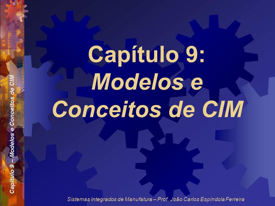 Capítulo 9 – Modelos e Conceitos de CIM Sistemas Integrados de Manufatura – Prof. João Carlos Espíndola Ferreira Capítulo 9: Modelos e Conceitos de CI
