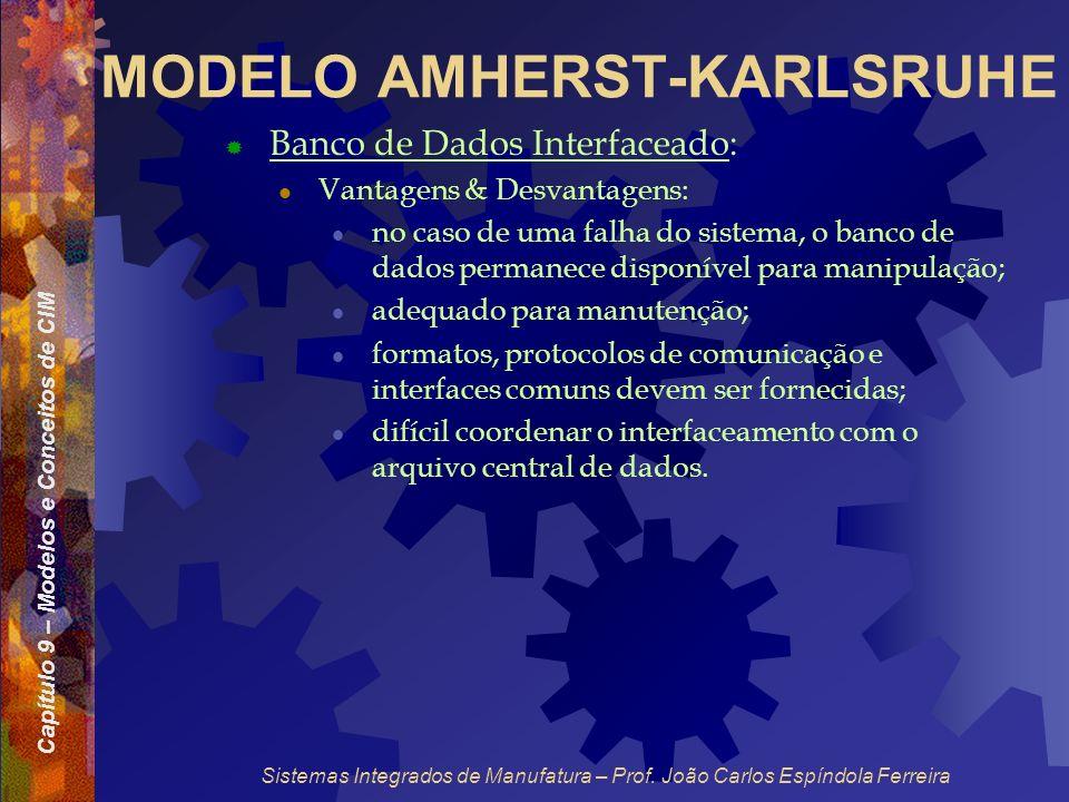 Capítulo 9 – Modelos e Conceitos de CIM Sistemas Integrados de Manufatura – Prof. João Carlos Espíndola Ferreira MODELO AMHERST-KARLSRUHE Banco de Dad