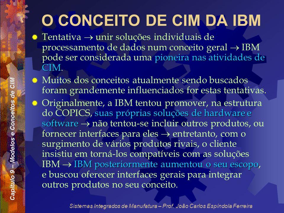 Capítulo 9 – Modelos e Conceitos de CIM Sistemas Integrados de Manufatura – Prof. João Carlos Espíndola Ferreira O CONCEITO DE CIM DA IBM pioneira nas