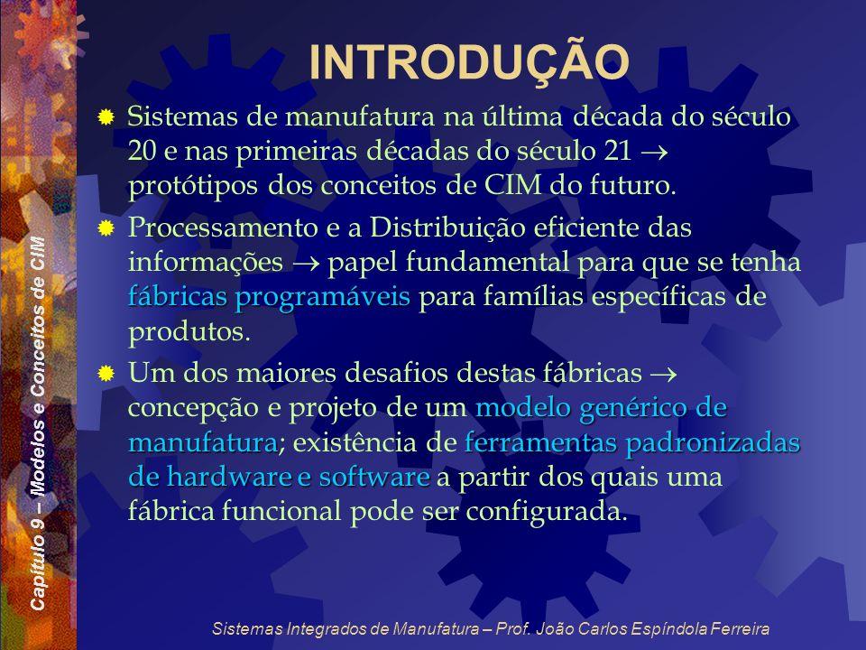 Capítulo 9 – Modelos e Conceitos de CIM Sistemas Integrados de Manufatura – Prof. João Carlos Espíndola Ferreira INTRODUÇÃO Sistemas de manufatura na