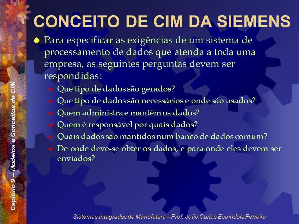 Capítulo 9 – Modelos e Conceitos de CIM Sistemas Integrados de Manufatura – Prof. João Carlos Espíndola Ferreira CONCEITO DE CIM DA SIEMENS Para espec