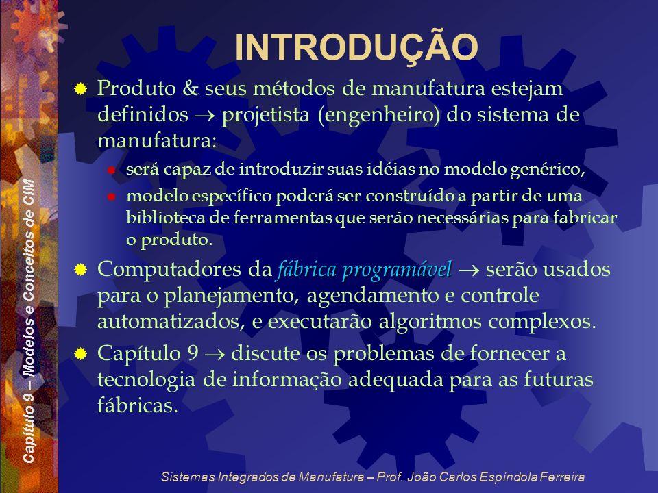 Capítulo 9 – Modelos e Conceitos de CIM Sistemas Integrados de Manufatura – Prof. João Carlos Espíndola Ferreira INTRODUÇÃO Produto & seus métodos de