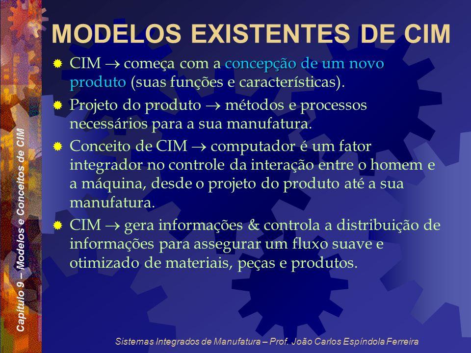 Capítulo 9 – Modelos e Conceitos de CIM Sistemas Integrados de Manufatura – Prof. João Carlos Espíndola Ferreira MODELOS EXISTENTES DE CIM concepção d