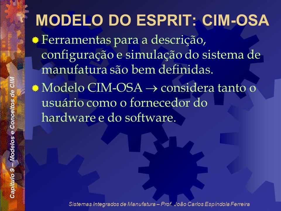 Capítulo 9 – Modelos e Conceitos de CIM Sistemas Integrados de Manufatura – Prof. João Carlos Espíndola Ferreira MODELO DO ESPRIT: CIM-OSA Ferramentas