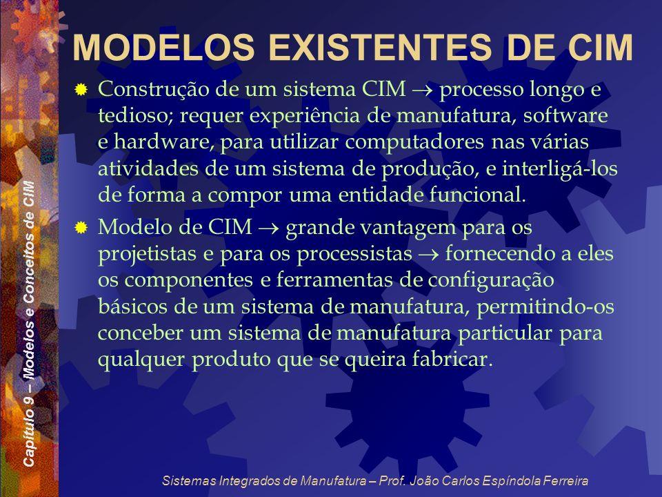 Capítulo 9 – Modelos e Conceitos de CIM Sistemas Integrados de Manufatura – Prof. João Carlos Espíndola Ferreira MODELOS EXISTENTES DE CIM Construção
