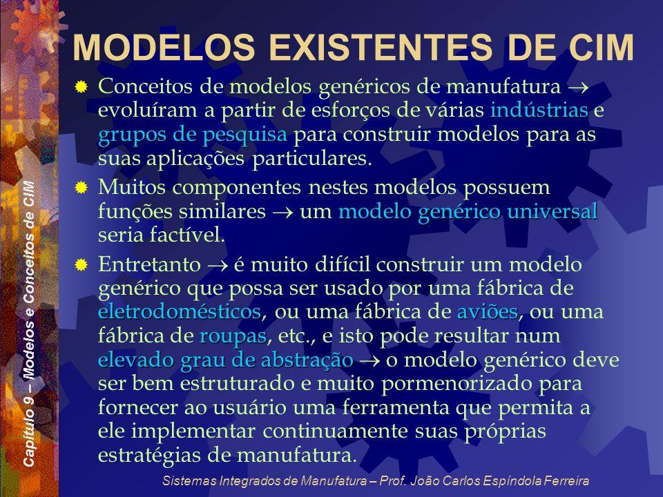 Capítulo 9 – Modelos e Conceitos de CIM Sistemas Integrados de Manufatura – Prof. João Carlos Espíndola Ferreira MODELOS EXISTENTES DE CIM indústrias