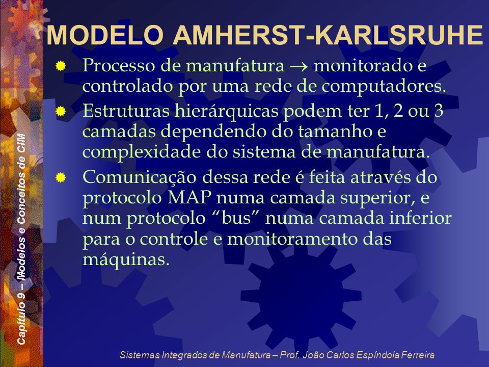 Capítulo 9 – Modelos e Conceitos de CIM Sistemas Integrados de Manufatura – Prof. João Carlos Espíndola Ferreira MODELO AMHERST-KARLSRUHE Processo de