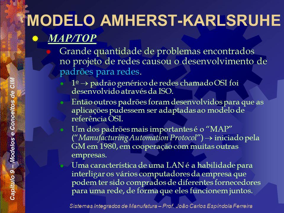 Capítulo 9 – Modelos e Conceitos de CIM Sistemas Integrados de Manufatura – Prof. João Carlos Espíndola Ferreira MODELO AMHERST-KARLSRUHE MAP/TOP padr