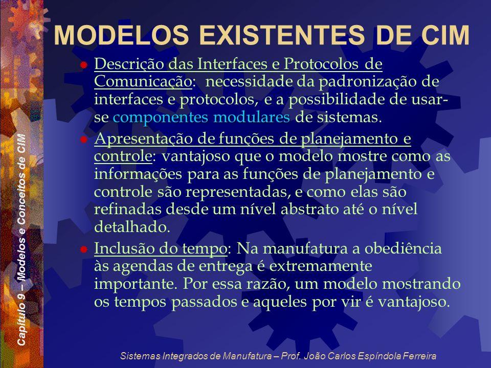 Capítulo 9 – Modelos e Conceitos de CIM Sistemas Integrados de Manufatura – Prof. João Carlos Espíndola Ferreira MODELOS EXISTENTES DE CIM componentes