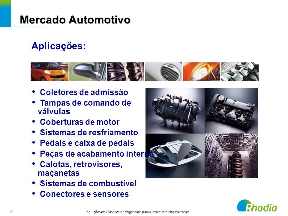 11 Soluções em Plásticos de Engenharia para a Indústria Eletro-Eletrônica Coletores de admissão Tampas de comando de válvulas Coberturas de motor Sist