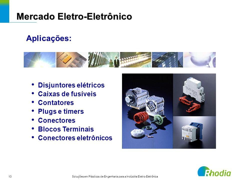 13 Soluções em Plásticos de Engenharia para a Indústria Eletro-Eletrônica Disjuntores elétricos Caixas de fusíveis Contatores Plugs e timers Conectore