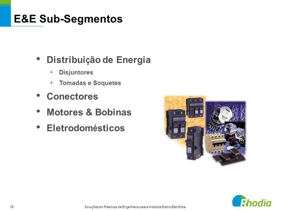 16 Soluções em Plásticos de Engenharia para a Indústria Eletro-Eletrônica E&E Sub-Segmentos Distribui ç ão de Energia Disjuntores Tomadas e Soquetes C