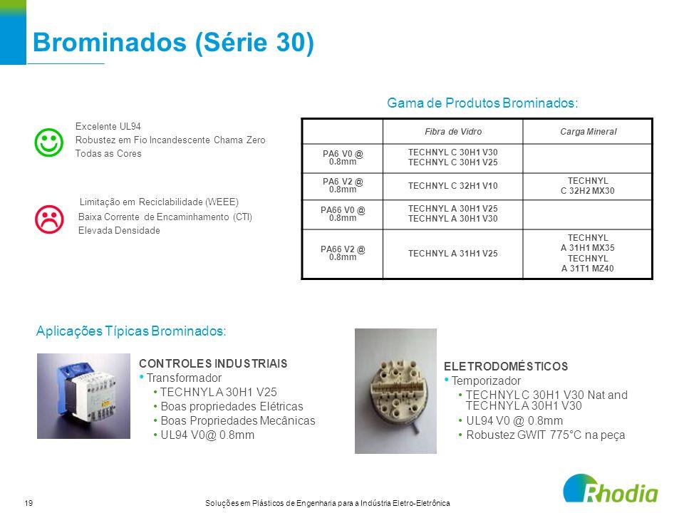 19 Soluções em Plásticos de Engenharia para a Indústria Eletro-Eletrônica Excelente UL94 Robustez em Fio Incandescente Chama Zero Todas as Cores Limit
