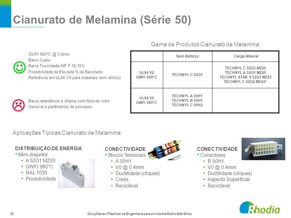 20 Soluções em Plásticos de Engenharia para a Indústria Eletro-Eletrônica GWFI 960°C @ 0.8mm Baixo Custo Baixa Toxicidade (NF F 16-101) Possibilidade